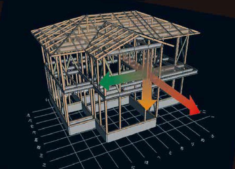 構造計算で科学的根拠を持った家づくり