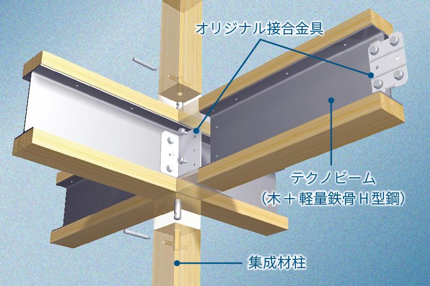 大規模施設・大規模建築物の木造耐震工法「テクノストラクチャー」